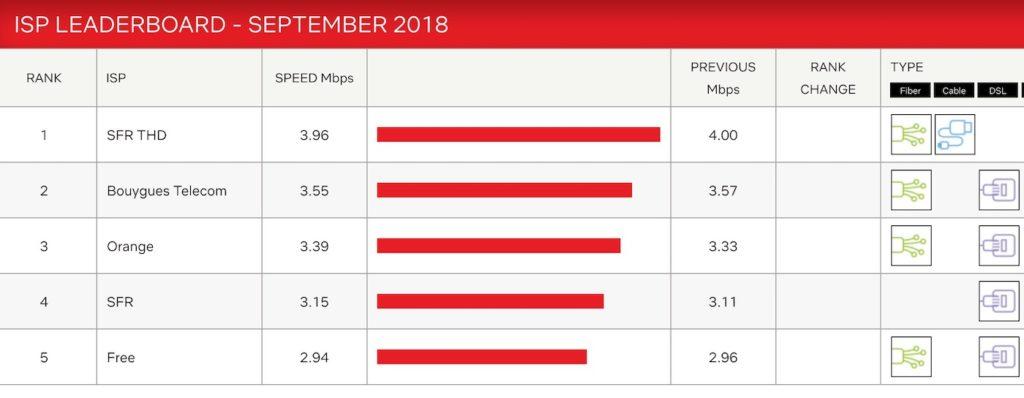 Debits Netflix Septembre 2018 1024x398