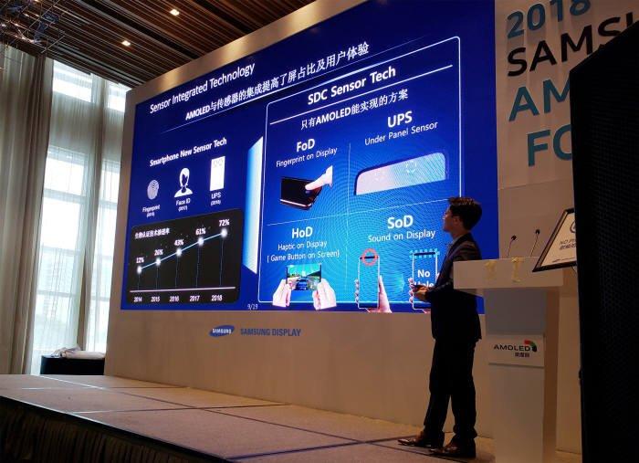 Samsung Technologie Sous Ecran