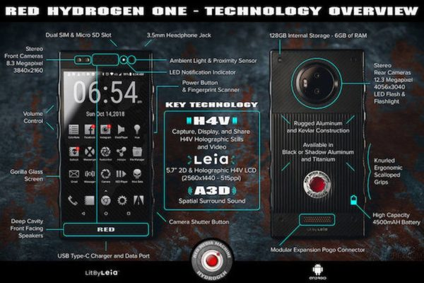 Red Hydrogen One Specs 640x427 600x400