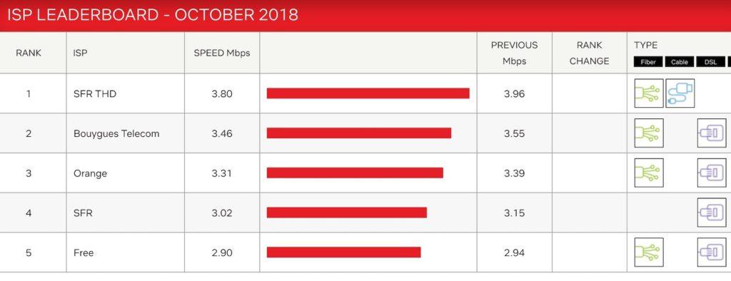 Debits Netflix Octobre 2018 1024x394