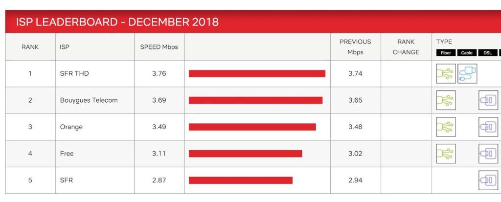 Debits Netflix Decembre 2018 1024x413