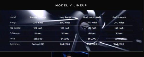 Model Y Specs Models 600x237