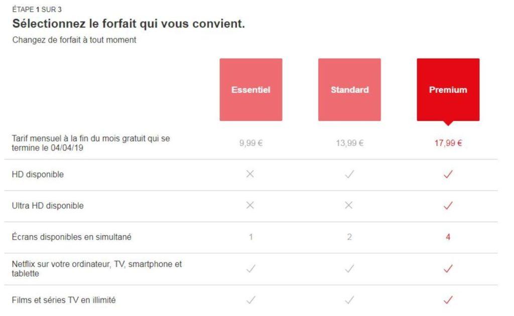 Netflix Experimente Hausse Prix France 1024x630