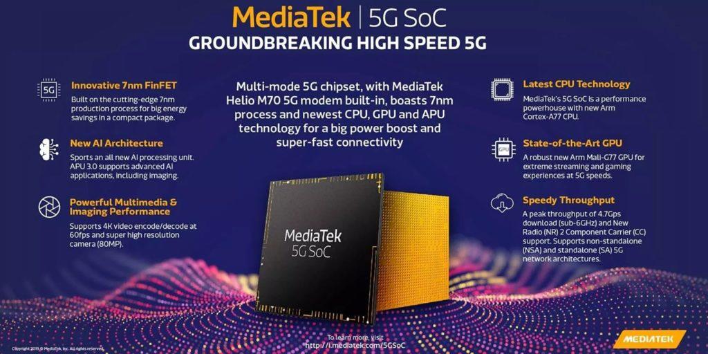 MediaTek Puce 5G 1024x512