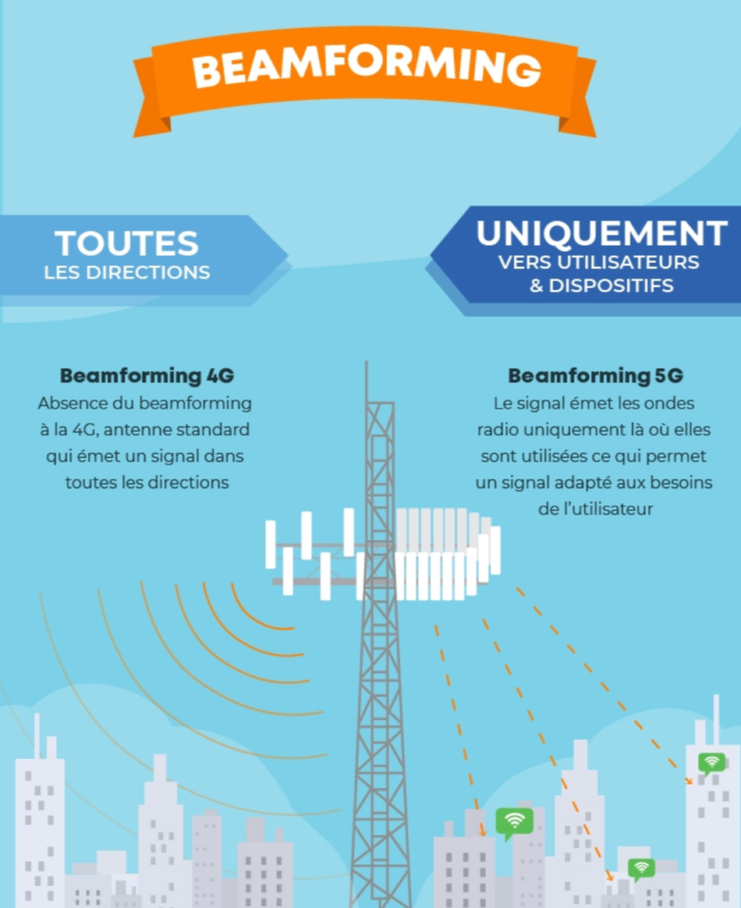 5G Vs 4G Infographie 12 835x1024