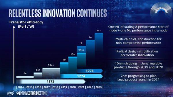 Intel Ice Lake 10 Nm 1 600x336