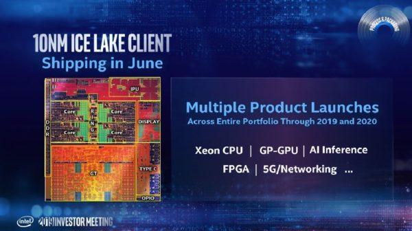 Intel Ice Lake 10 Nm 600x336