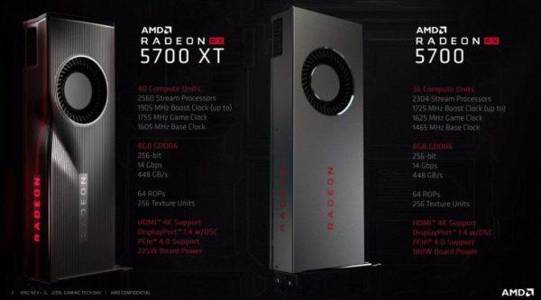 Radeon Rx 5700 Specifications 600x333