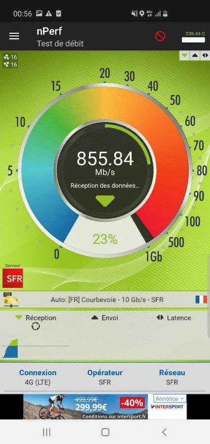 SFR 4G 1 Gbps