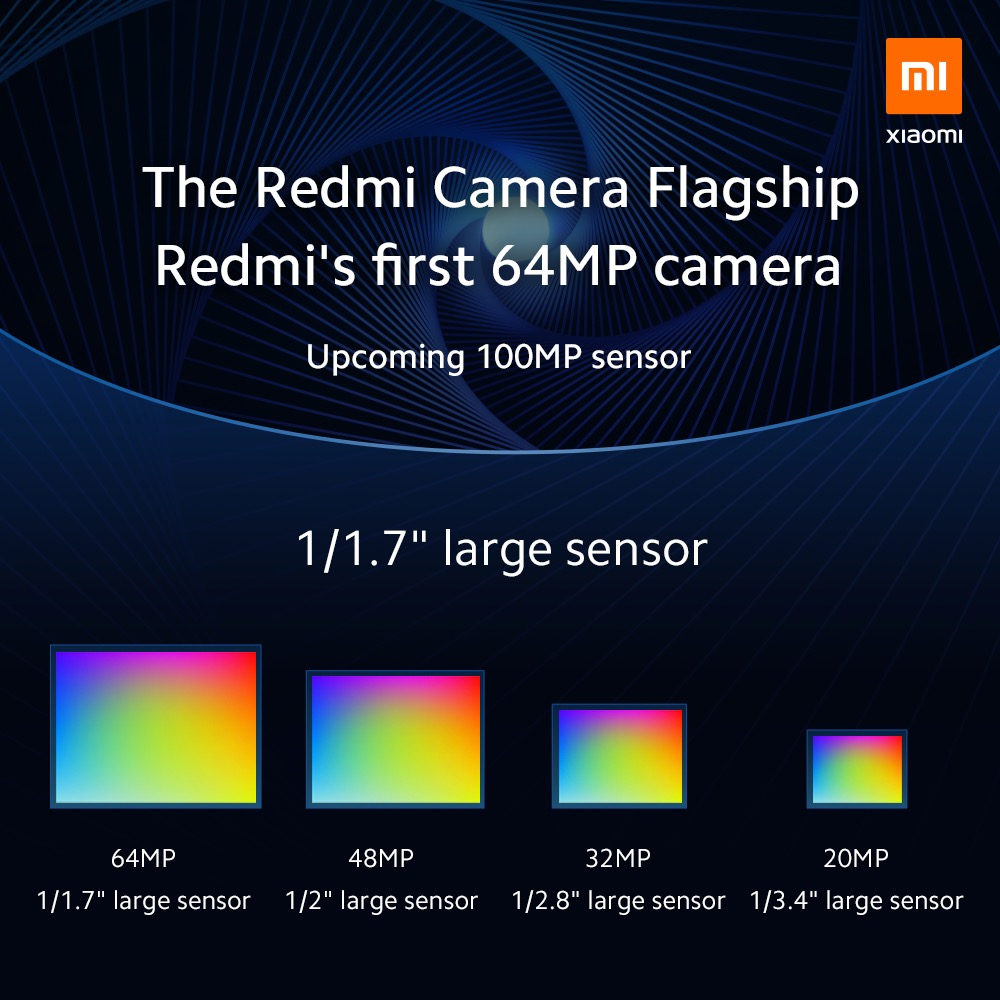 Xiaomi Capteur Photo 64 Megapixels