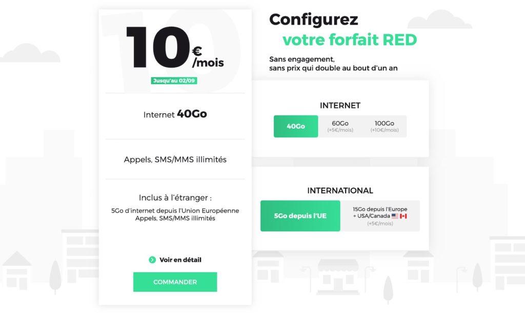 SFR RED Forfait Unique 1024x610