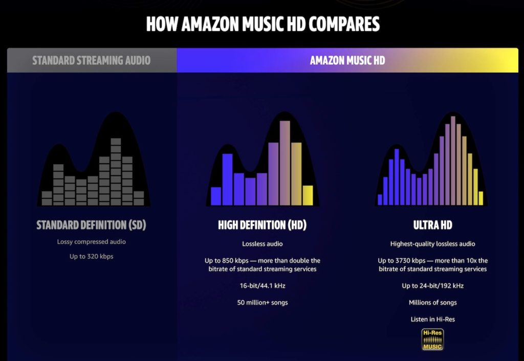 Amazon Music HD 1024x706