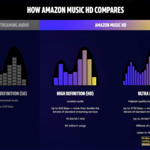 Image article Music HD : Amazon propose la qualité CD et mieux en streaming
