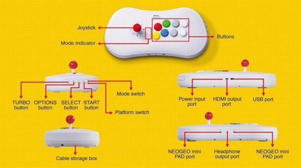 Neo Geo Arcade Stick 2 600x336
