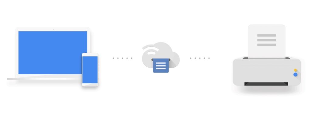 Google Cloud Print 1024x422