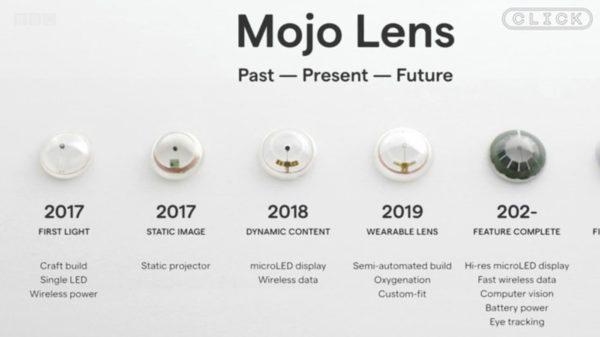 Mojo Lens 600x337