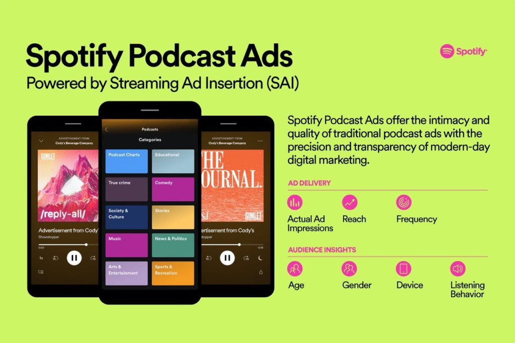 Spotify Streaming Ad Insertion Publicites Podcasts 1024x682