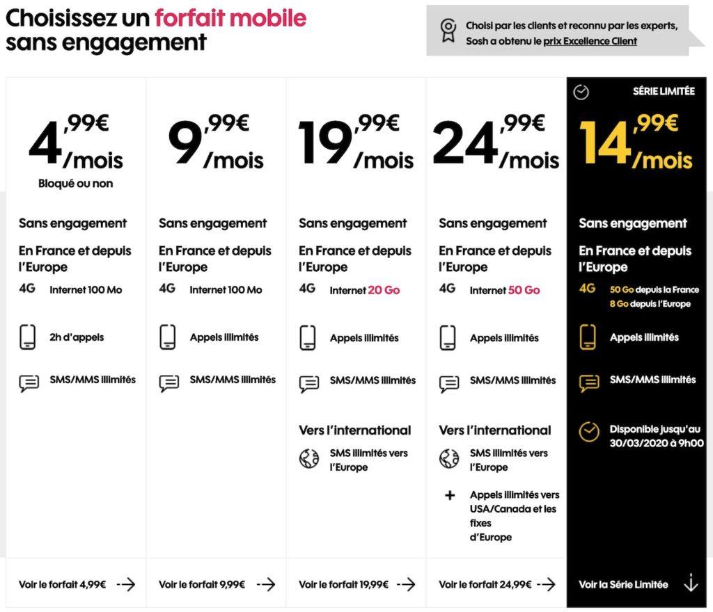 Forfait Sosh 14.99 Euros A Vie 1024x880