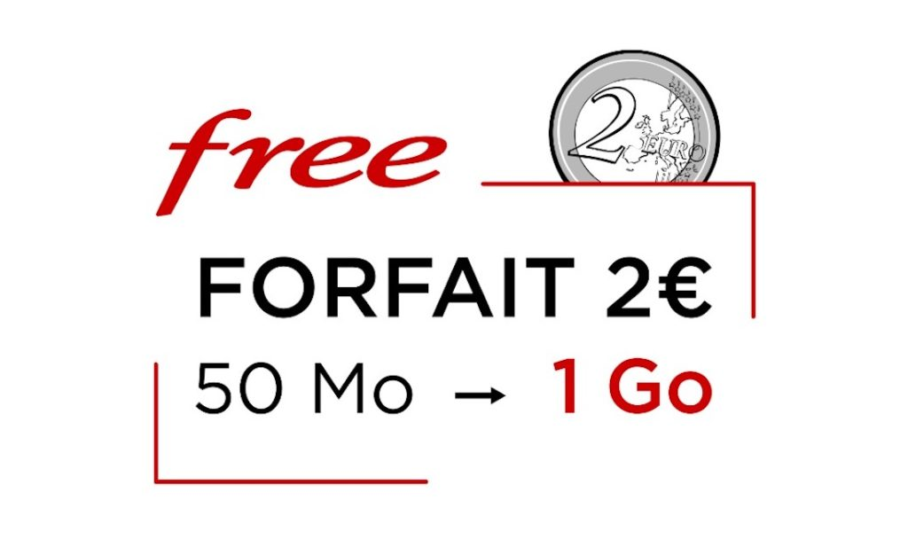 Free Mobile Forfait 2 Euros 1 Go 1024x608