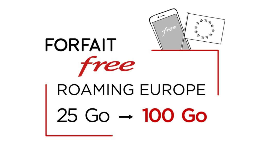 Free Mobile Roaming Europe 100 Go 1024x576
