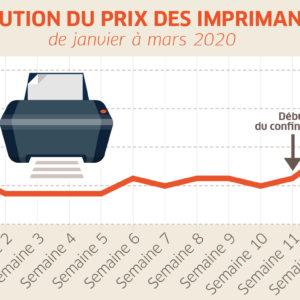 Image article Coronavirus : le prix des imprimantes augmente pendant le confinement