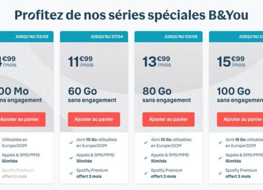Promo Forfait Bouygues Telecom Avril 2020