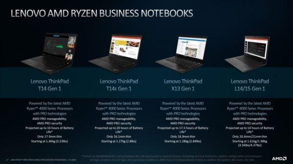 AMD Ryzen Pro 4000 2 600x337