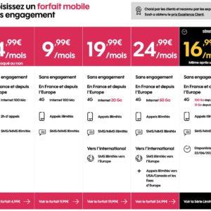 Image article [#Promo] Sosh propose un forfait 100 Go à 16,99€/mois à vie