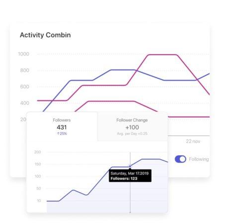 Stat Activite Combin 459x450