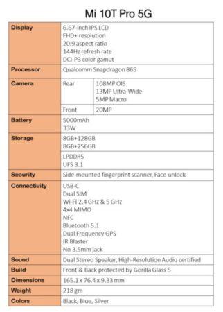 Mi 10T Pro 5G Specs 322x450