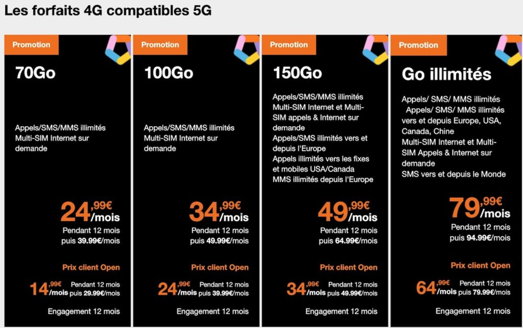 Prix forfaits 5G d'Orange
