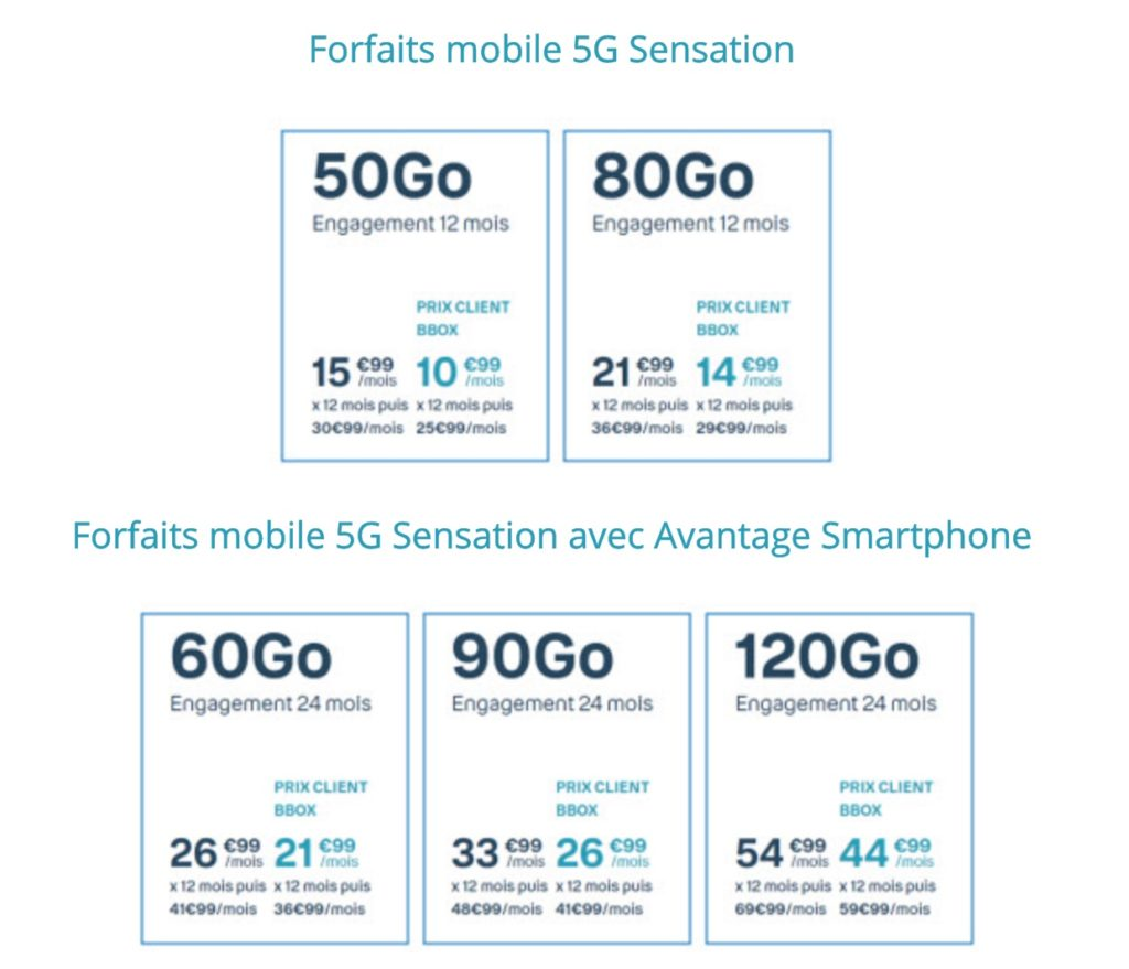 Forfaits 5G Bouygues Telecom