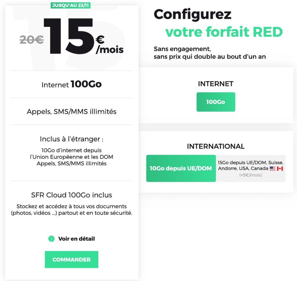 Promo SFR RED Forfait Mobile Novembre 2020