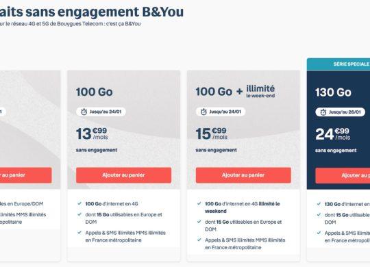 Promo Forfaits Bouygues Telecom 100 Go Janvier 2021