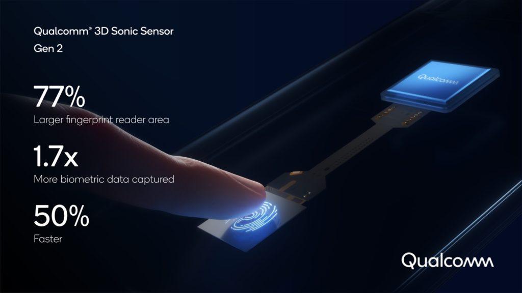 Qualcomm 3D Sonic Sensor 2e Generation Capteur Empreintes Sous Ecran