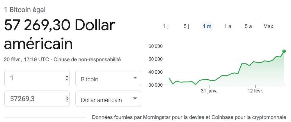 Bitcoin en dollars le 20 fevrier 2021