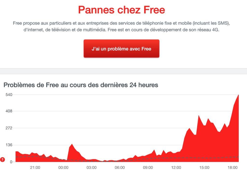 Panne Internet pour de nombreux clients chez Free et Orange