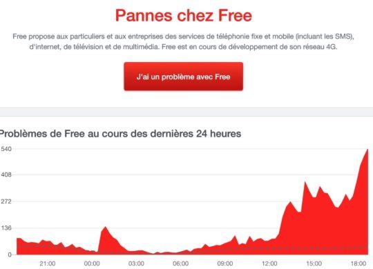 Panne Internet Free Fevrier 2021