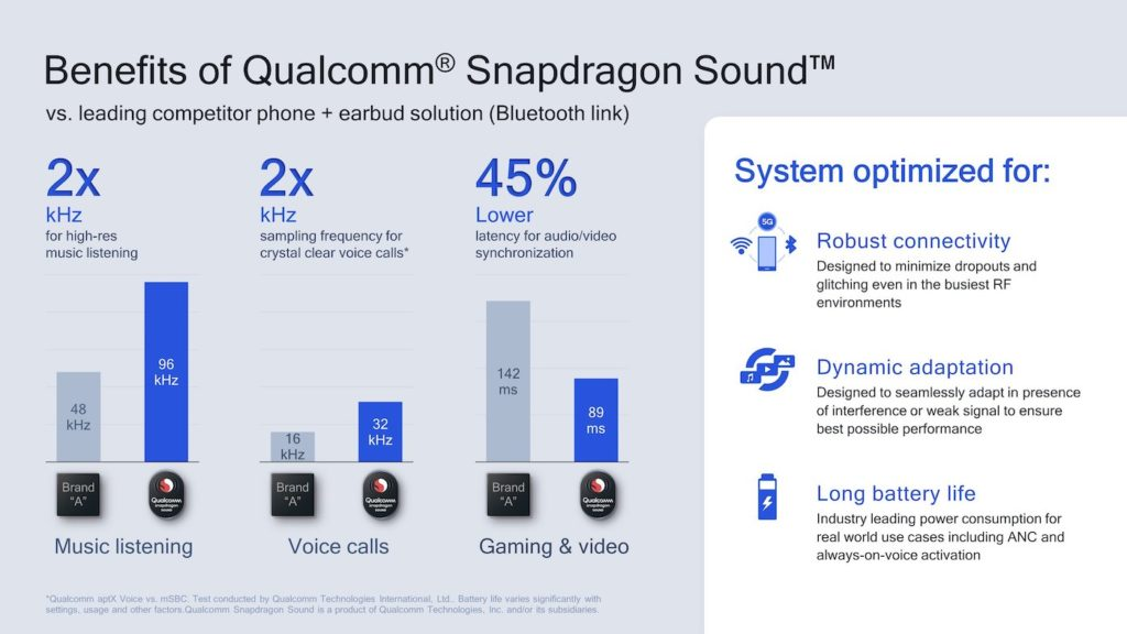 Qualcomm Snapdragon Sound Details