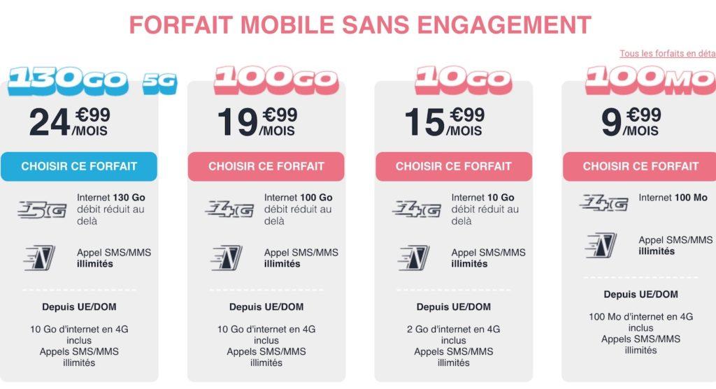 Forfaits NRJ Mobile 4G et 5G