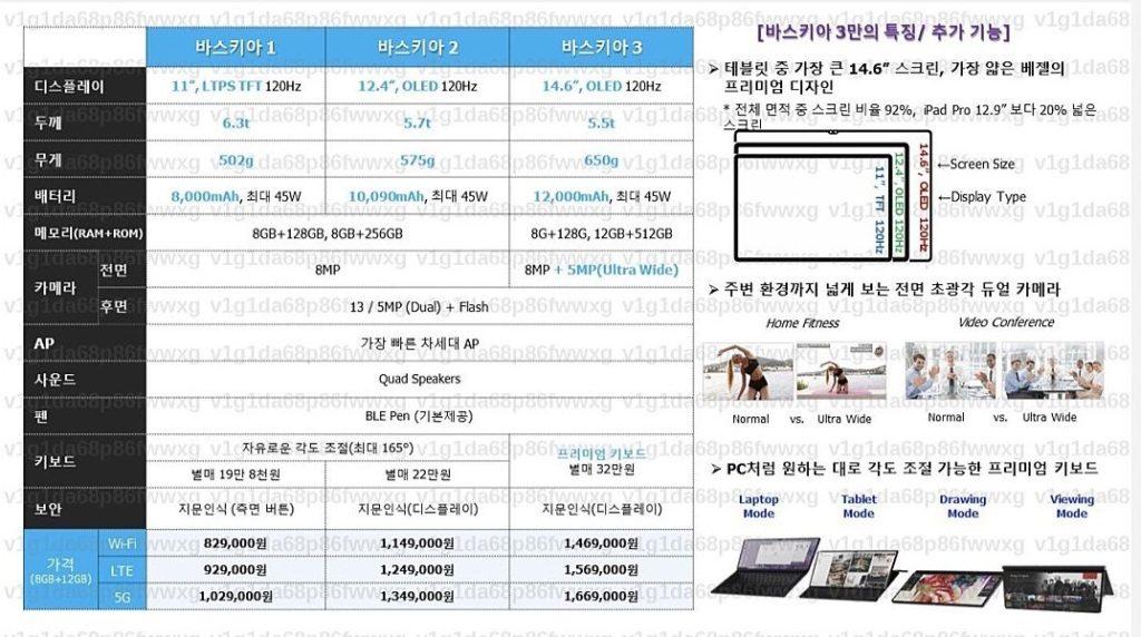 Sondage Galaxy Tab S8 Ultra