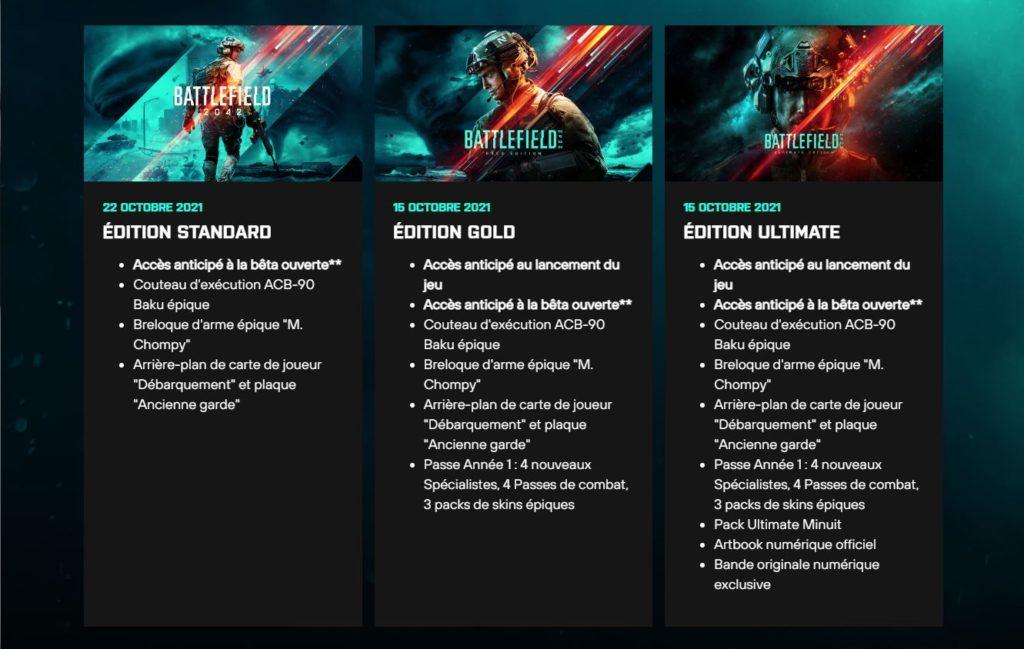 Battlefield 2042 Editions