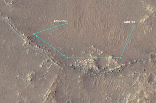 Ingenuity parcours Mars
