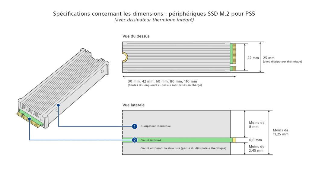 PS5 SSD M.2 Schema