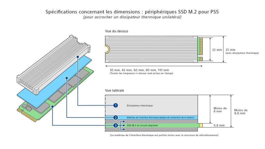PS5 SSD M.2 Schema 2