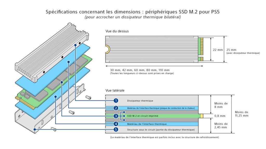 PS5 SSD M.2 Schema 3