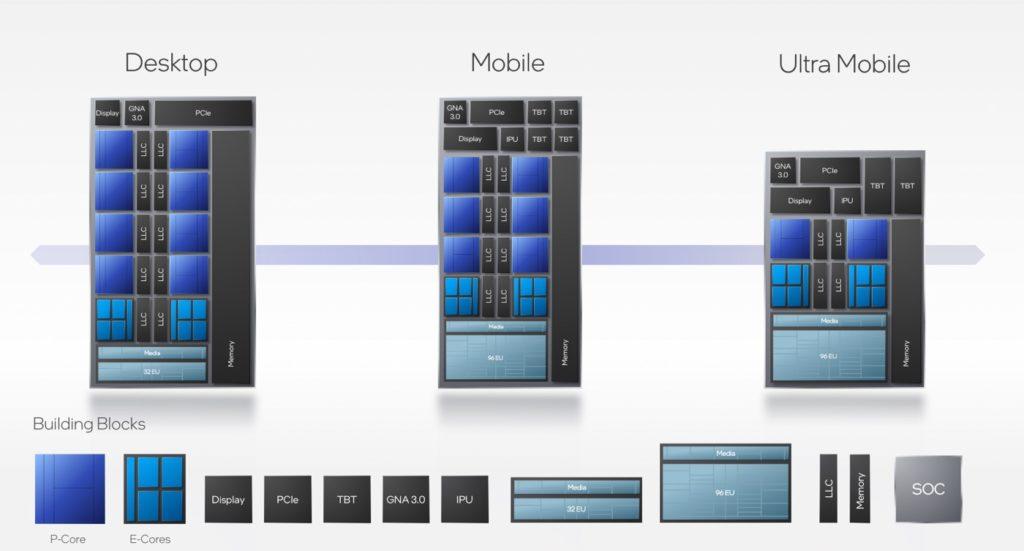 Intel Alder Lake 2