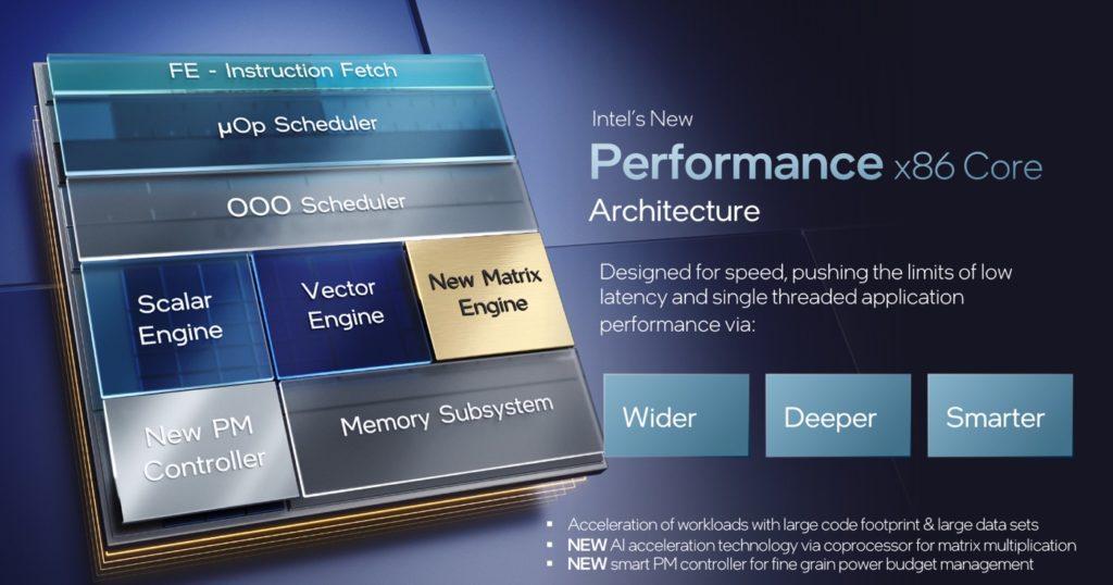 Intel Alder Lake 3