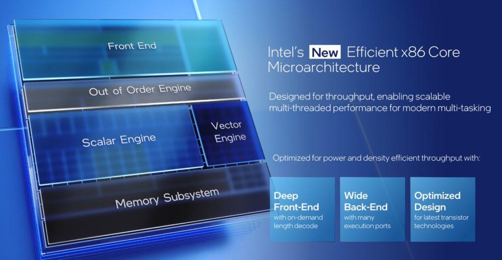 Intel Alder Lake 4