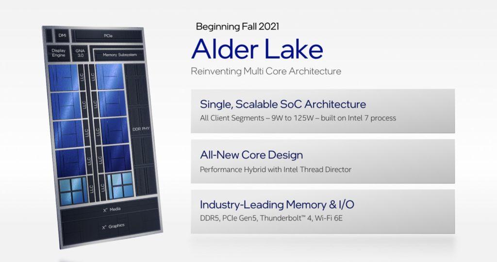 Intel Alder Lake 5